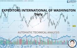 EXPEDITORS INTERNATIONAL OF WASHINGTON - Daily