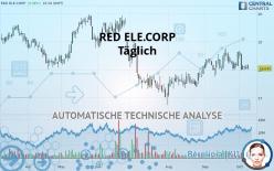 RED ELE.CORP - Täglich