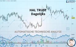 HAL TRUST - Dagelijks