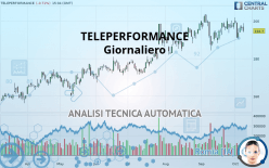 TELEPERFORMANCE - Giornaliero