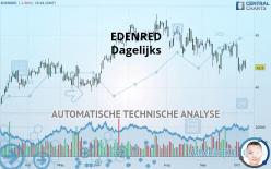 EDENRED - Dagelijks