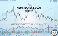 NEMETSCHEK SE O.N. - Täglich