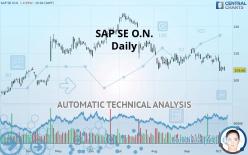 SAP SE O.N. - Daily