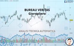 BUREAU VERITAS - Giornaliero