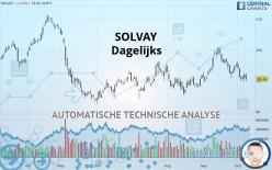 SOLVAY - Dagelijks