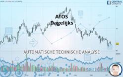 ATOS - Dagelijks