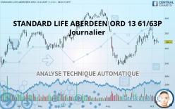 STANDARD LIFE ABERDEEN ORD 13 61/63P - Journalier