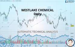 WESTLAKE CHEMICAL - Daily