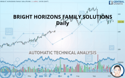 BRIGHT HORIZONS FAMILY SOLUTIONS - Daily