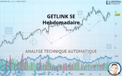 GETLINK SE - Hebdomadaire