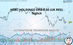 HSBC HOLDINGS ORD 0.50 (UK REG) - Täglich