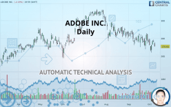 ADOBE INC. - Daily
