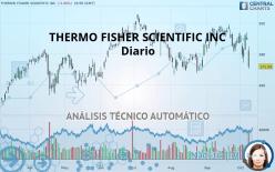 THERMO FISHER SCIENTIFIC INC - Diario
