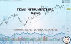 TEXAS INSTRUMENTS INC. - Täglich