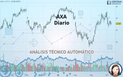 AXA - Diario