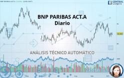 BNP PARIBAS ACT.A - Diario