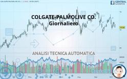 COLGATE-PALMOLIVE CO. - Giornaliero