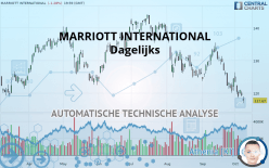 MARRIOTT INTERNATIONAL - Dagelijks