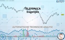 TELEFONICA - Dagelijks