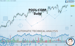 POOL CORP. - Daily