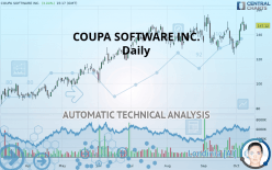 COUPA SOFTWARE INC. - Daily