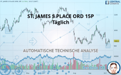 ST. JAMES S PLACE ORD 15P - Daily