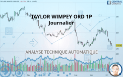 TAYLOR WIMPEY ORD 1P - Daily