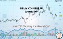 REMY COINTREAU - Journalier