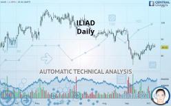 ILIAD - Daily