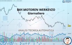 BAY.MOTOREN WERKEVZO - Giornaliero