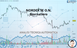 NORDEX SE O.N. - Giornaliero