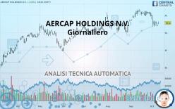 AERCAP HOLDINGS N.V. - Giornaliero