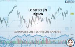 LOGITECH N - Täglich