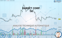 DURECT CORP. - 1H