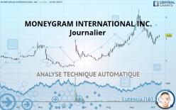 MONEYGRAM INTERNATIONAL INC. - Journalier