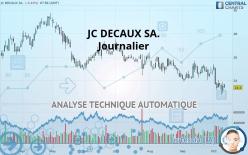 JC DECAUX SA. - Journalier