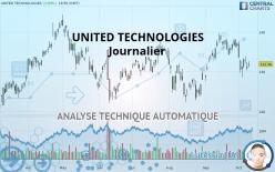 UNITED TECHNOLOGIES - Journalier