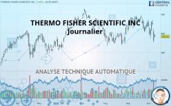THERMO FISHER SCIENTIFIC INC - Journalier