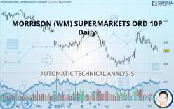 MORRISON (WM) SUPERMARKETS ORD 10P - Daily