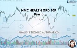 NMC HEALTH ORD 10P - Daily