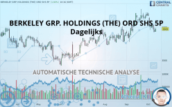 BERKELEY GRP. HOLDINGS (THE) ORD SHS 5P - Daily