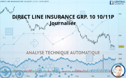 DIRECT LINE INSURANCE GRP. 10 10/11P - Daily