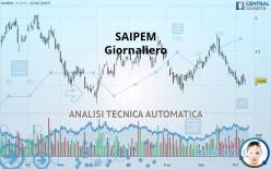 SAIPEM - Journalier