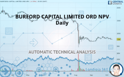 BURFORD CAPITAL LIMITED ORD NPV - Daily