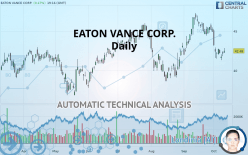 EATON VANCE CORP. - Daily
