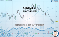 ARGENX SE - Giornaliero