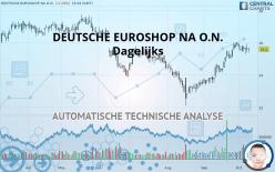 DEUTSCHE EUROSHOP NA O.N. - Täglich