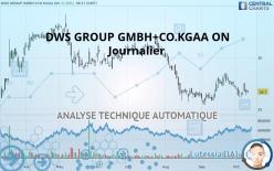 DWS GROUP GMBH+CO.KGAA ON - Täglich