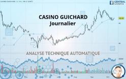 CASINO GUICHARD - Journalier