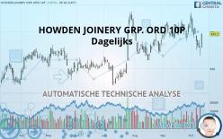 HOWDEN JOINERY GRP. ORD 10P - Dagelijks